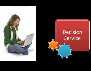 Centralized Decision Management