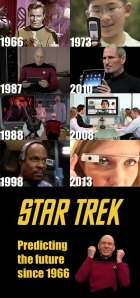 Star Trek Innovation